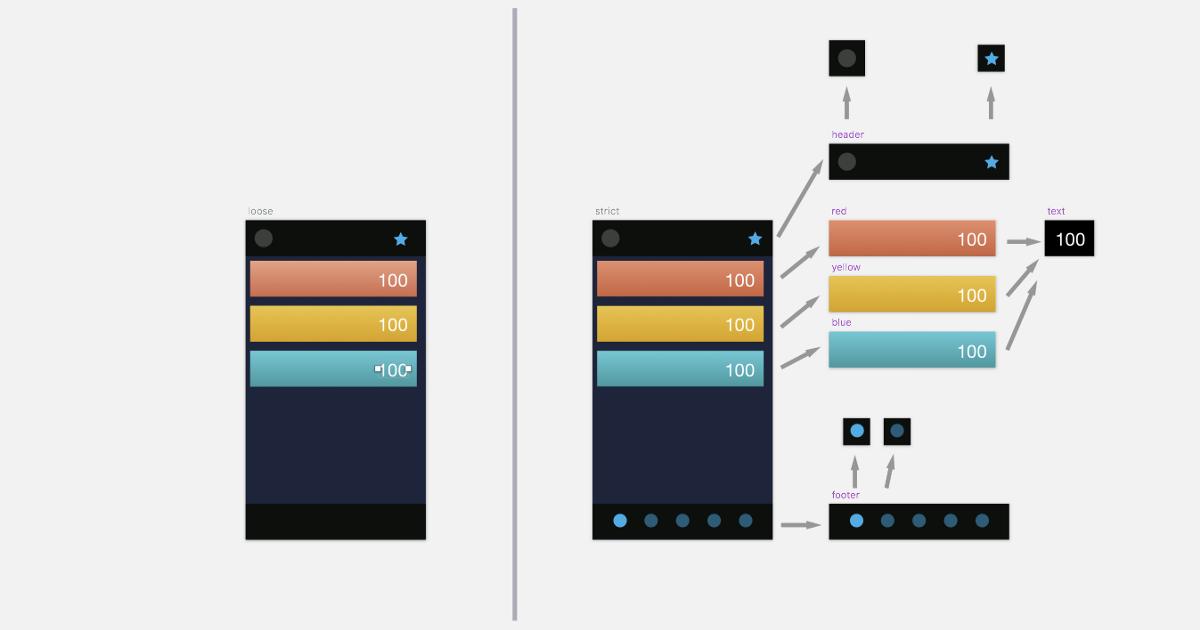 Стратегический дизайн интерфейсов