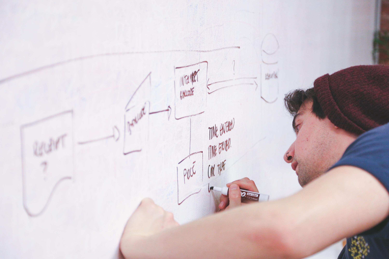 Шаг за шагом: разделяем цели и задачи на небольшие шаги