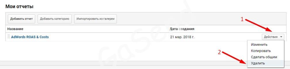 Как настроить пользовательский отчет в Google Analytics?