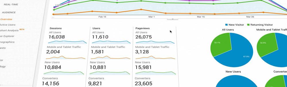 События и виртуальные страницы в Google Analytics