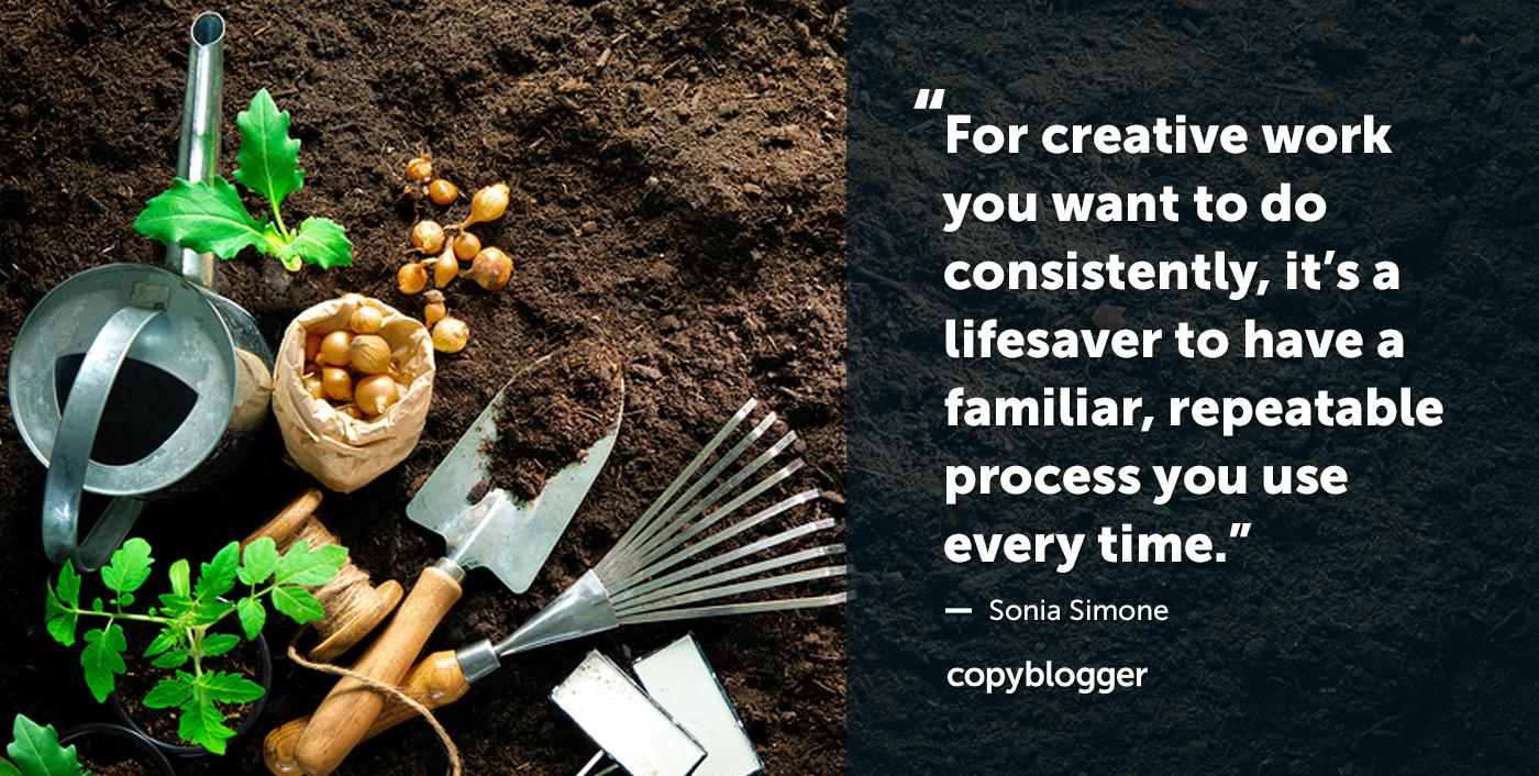 7 Steps to Grow a Blog Post