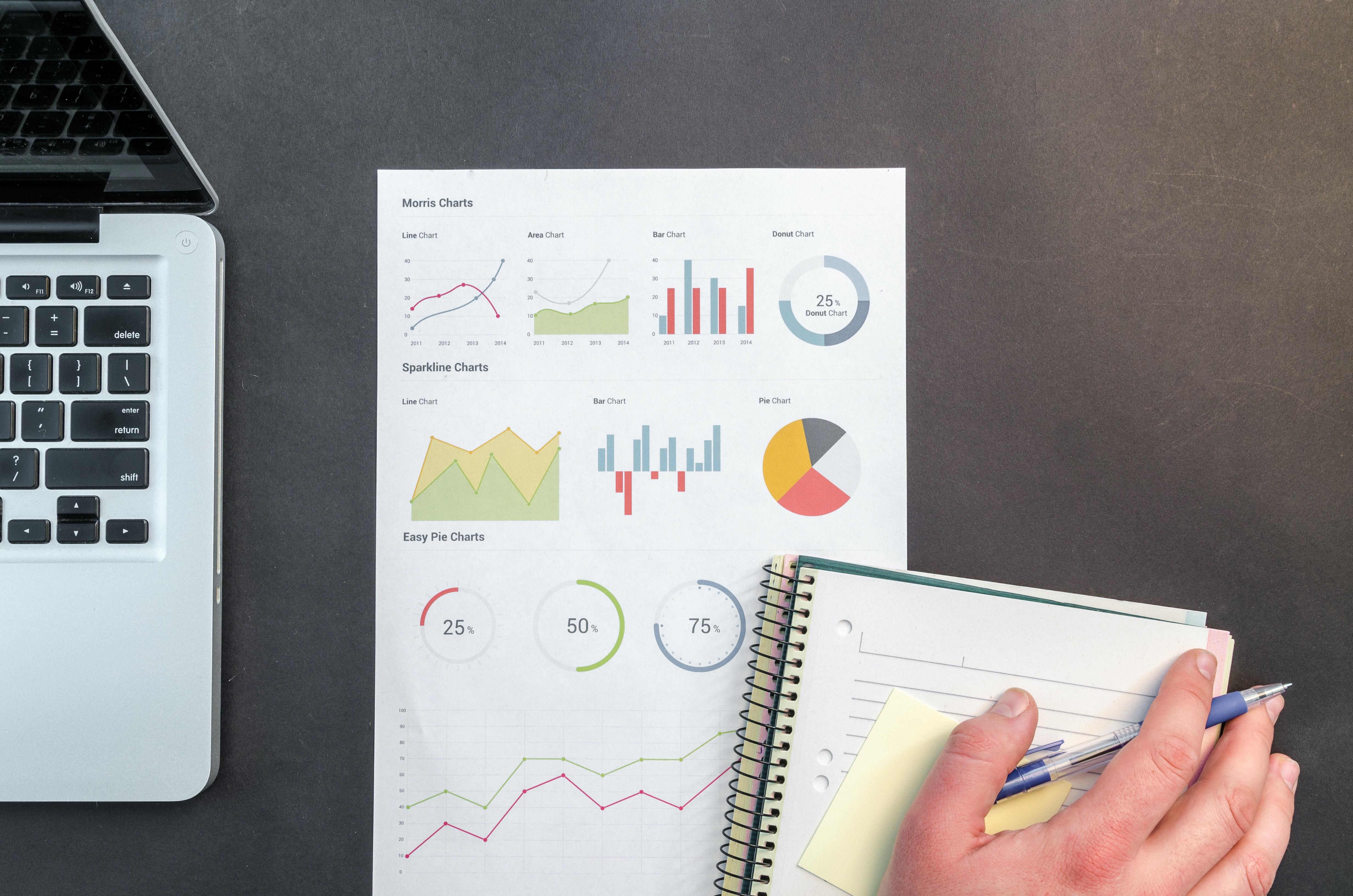 Ключевые метрики (KPI) в работе интернет-магазина, которые следует постоянно отслеживать