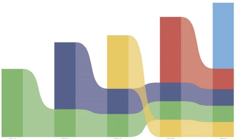 ROPO-аналитика: как работает и чем полезна
