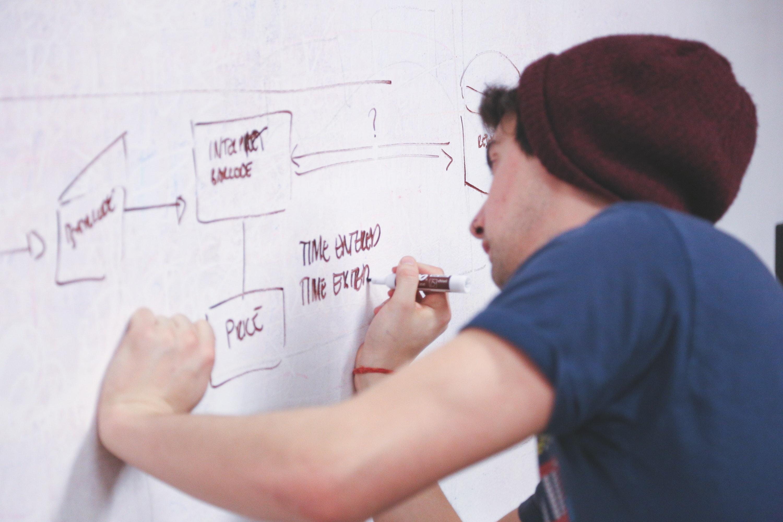 Активация клиентов как главный инструмент роста