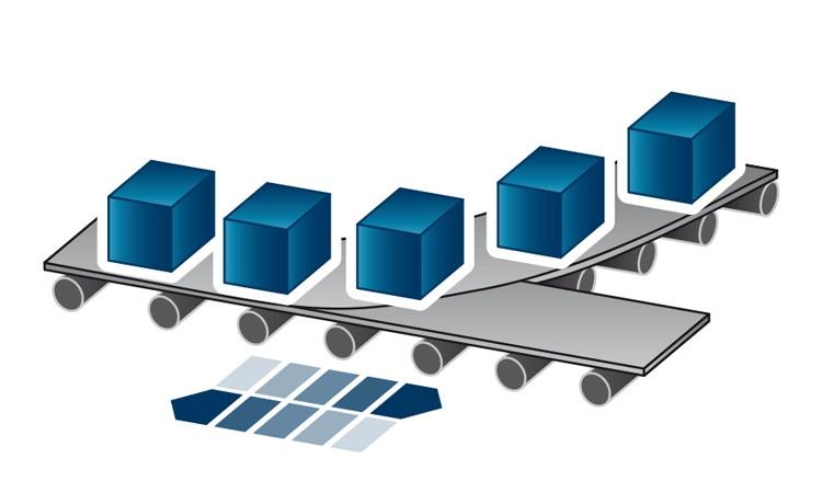 Менеджмент IT-конвейера, или туда и обратно