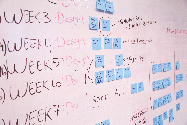 Блочное планирование: организуем день, объединяя задачи на блоки