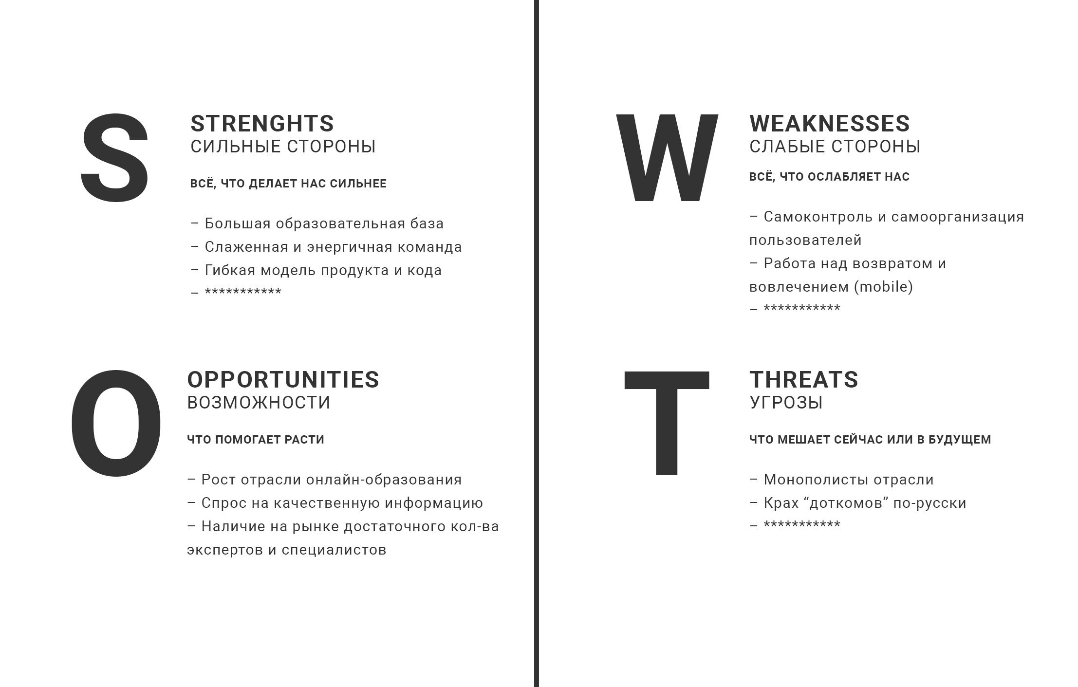Собираемся с мыслями при помощи методологии SWOT
